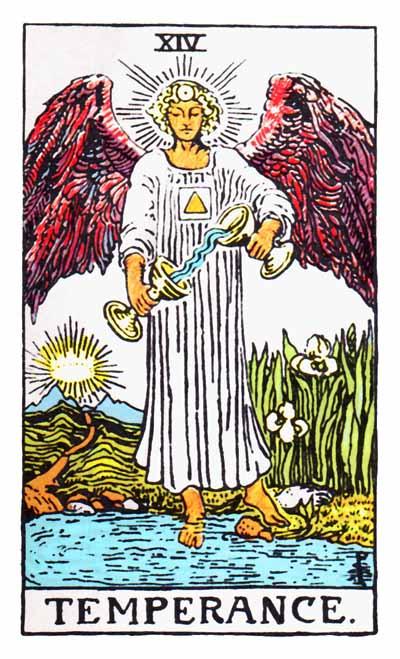 Archangels – Micheal, Uriel, Gabriel, Raphael