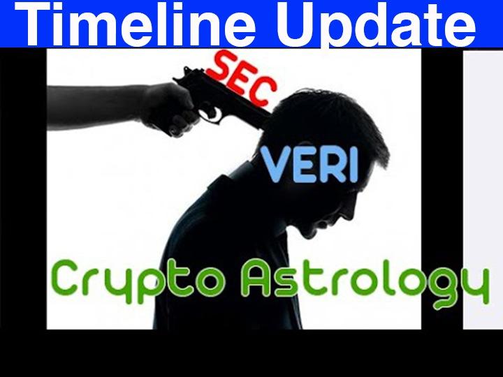 Veritasium Timeline Update