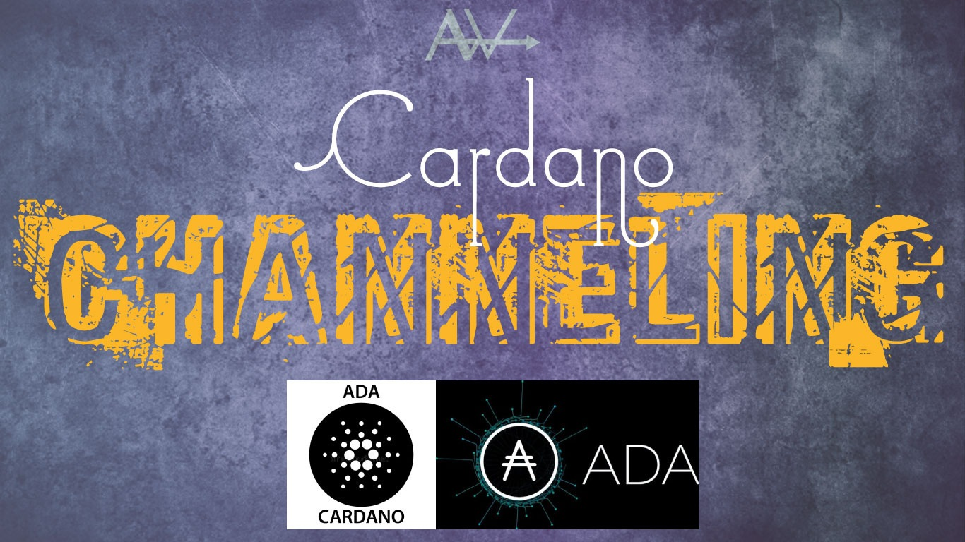 Repost/Update Channeling on ADA – Cardano<br><span style='color:#00adee;font-size:.8em'>Updated with Long-Term price predictions</span>