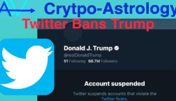 Trumps Twitter De-platformedTrumps Twitter De-platformed